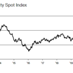 """Đại công xưởng Trung Quốc đang """"xuất khẩu"""" lạm phát ra toàn thế giới như thế nào?"""